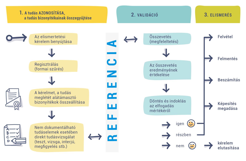 Fejezetek a pedagógiai pszichológia köréből